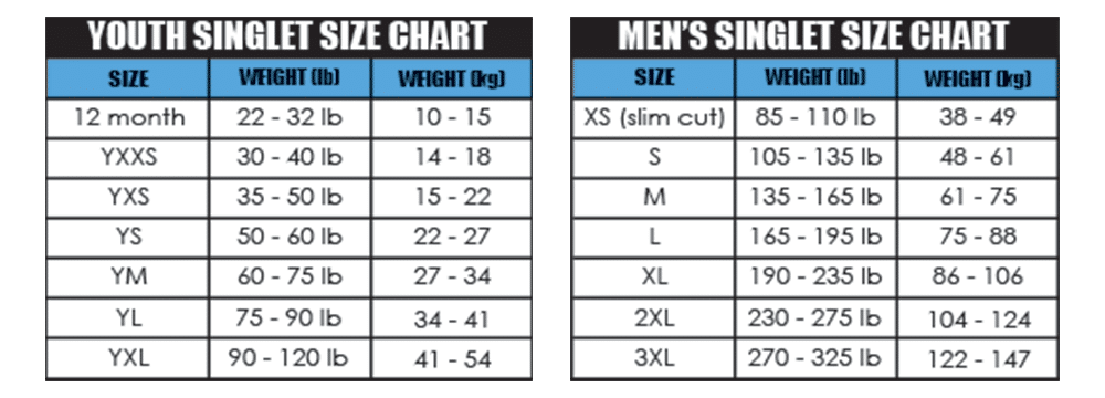 Men's and Youth Size Chart